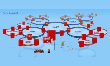 Сеть SecoNET. Назначение и возможности